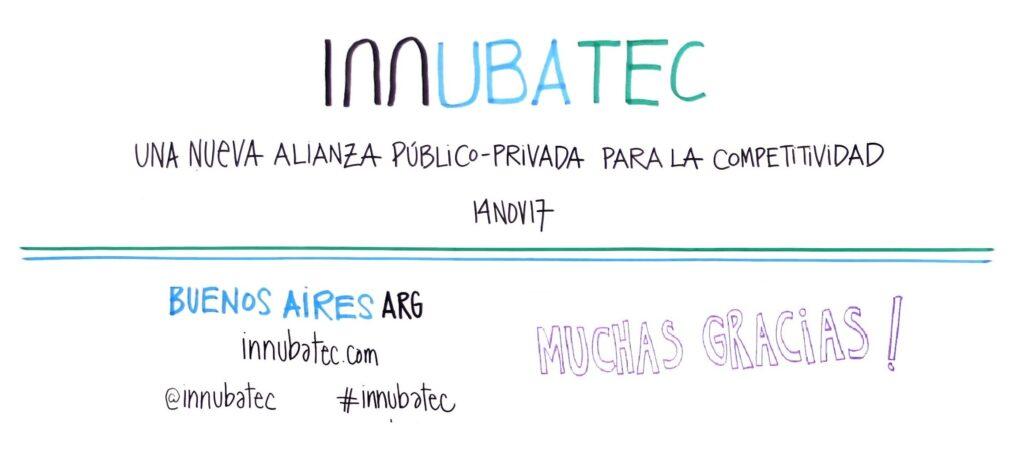 Representación gráfica de InnUBATEC2017