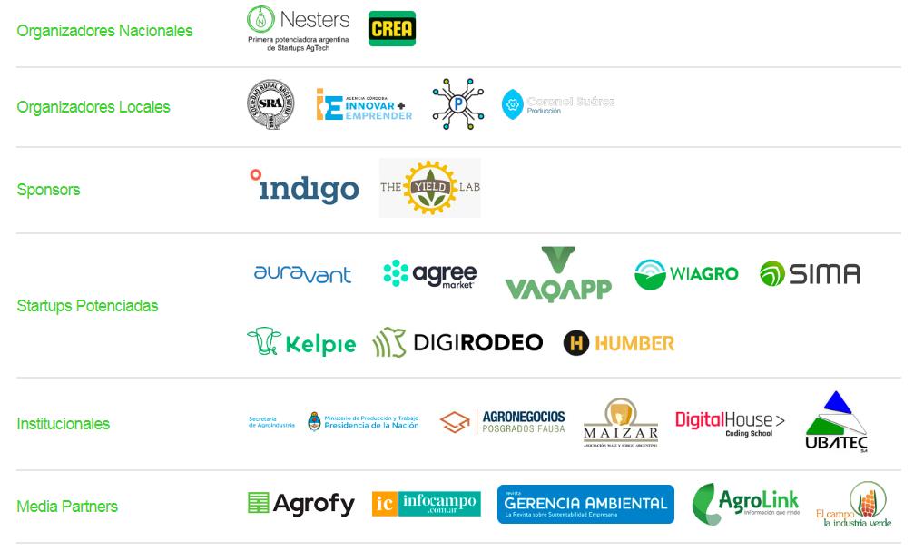 Red de Potenciación Nesters, sponsors, organizaciones, StartUps, partners